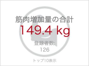筋肉増加量合計