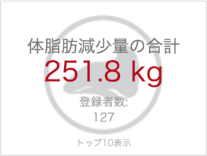 体脂肪減少量の合計